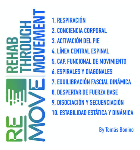 RE-MOVE (1)